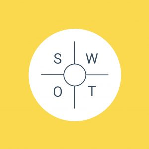A Different Take on the SWOT Analysis